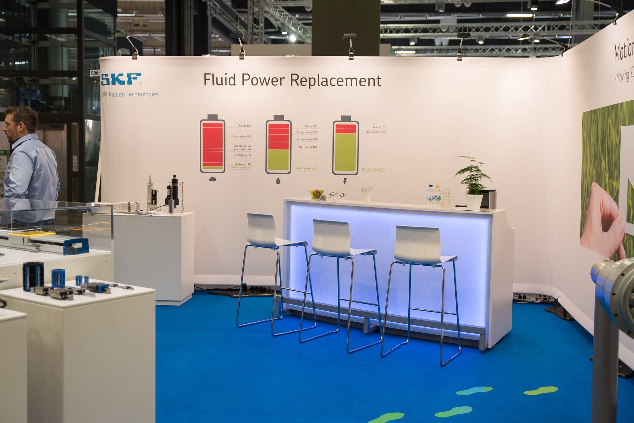 LED Bardisk Front Row Exhibitions Scanautomatic 2018 SKF Motion Technologies